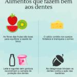 Alimentos que Fazem Bem aos Dentes